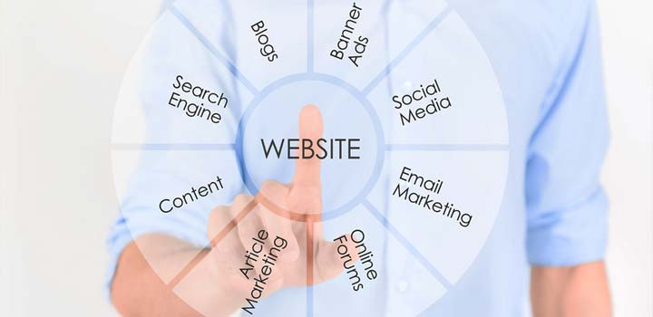 Internet marketing and Serch Engine Optimisation (SEO)